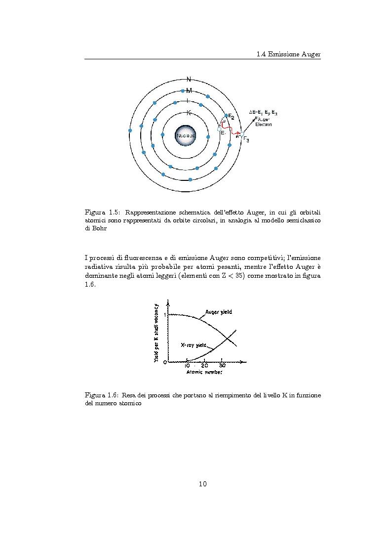 Anteprima della tesi: Sviluppo e calibrazione di un sistema di spettroscopia fotoelettronica (XPS), Pagina 11