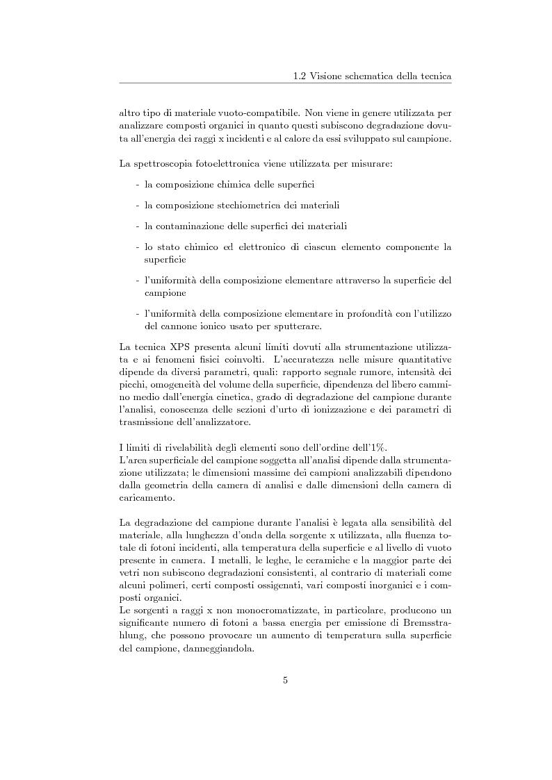 Anteprima della tesi: Sviluppo e calibrazione di un sistema di spettroscopia fotoelettronica (XPS), Pagina 6