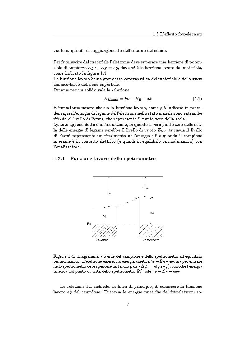 Anteprima della tesi: Sviluppo e calibrazione di un sistema di spettroscopia fotoelettronica (XPS), Pagina 8