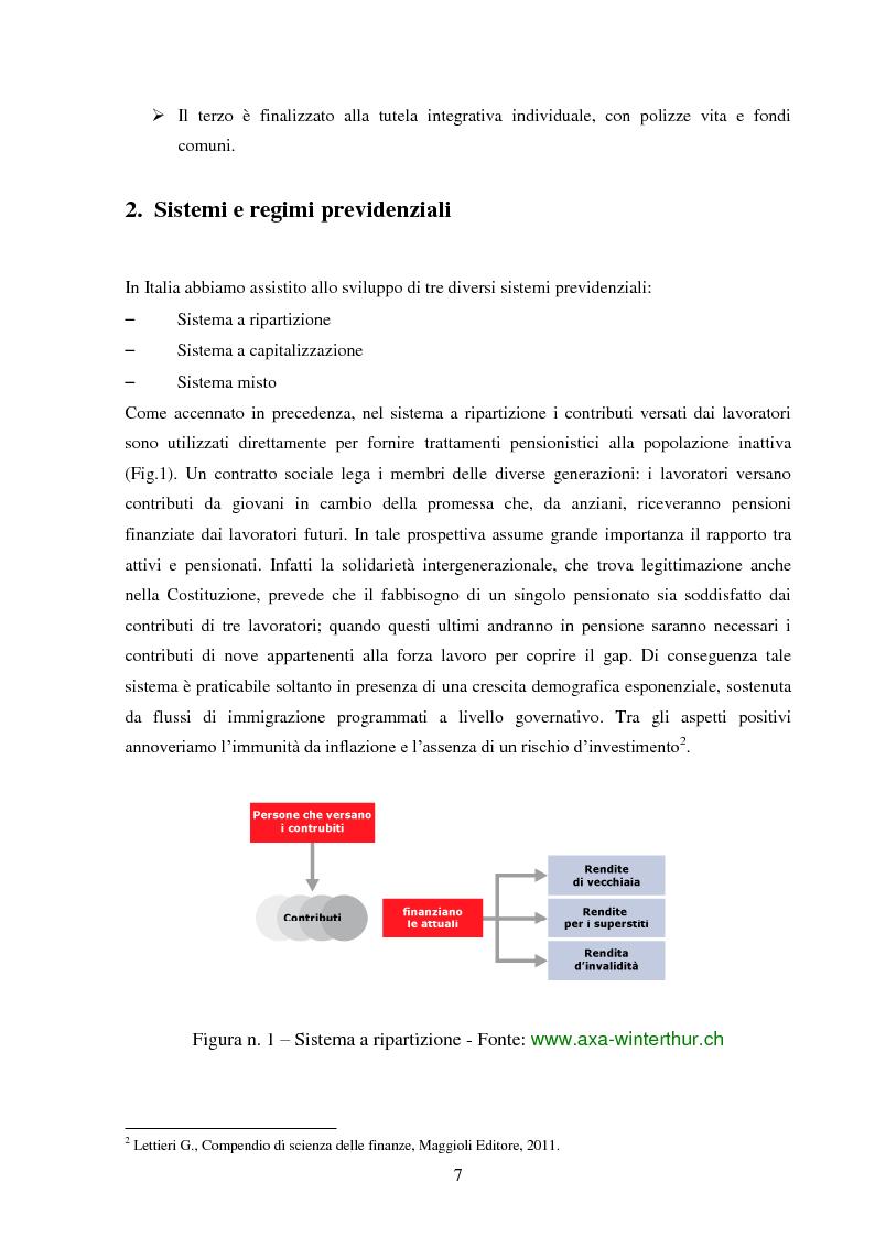 Anteprima della tesi: Sistemi previdenziali: Svezia e Italia a confronto in una prospettiva di equità, trasparenza e sostenibilità, Pagina 6