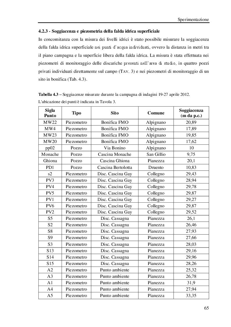 Anteprima della tesi: Studio geologico-ambientale del settore della provincia di Torino compreso tra il Fiume Dora Riparia e i torrenti Ceronda e Casternone, Pagina 13