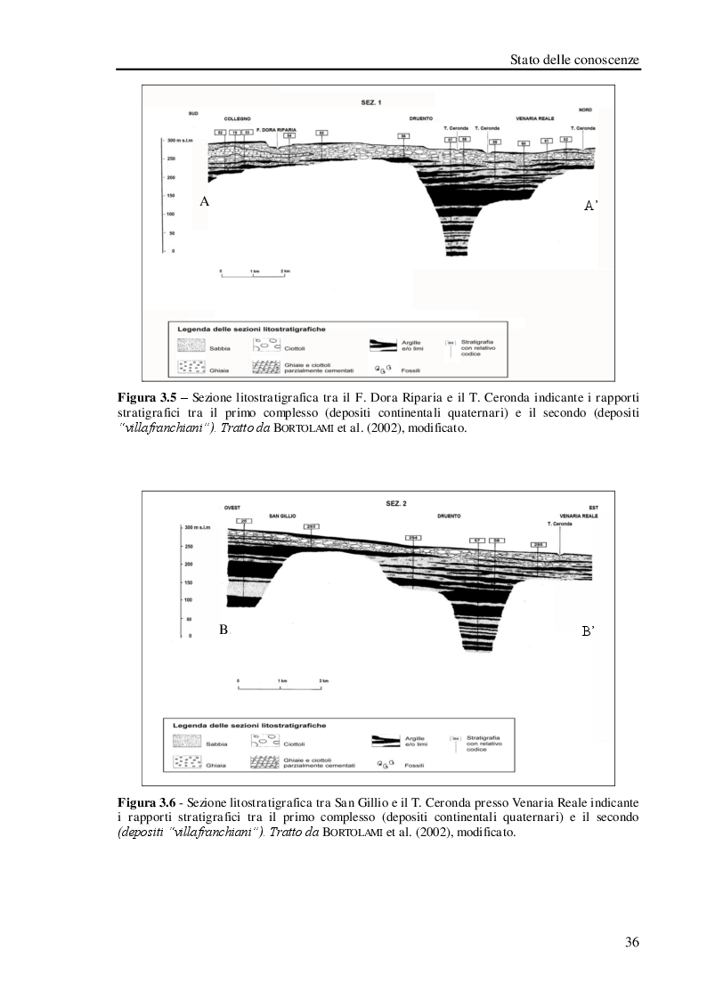 Anteprima della tesi: Studio geologico-ambientale del settore della provincia di Torino compreso tra il Fiume Dora Riparia e i torrenti Ceronda e Casternone, Pagina 9