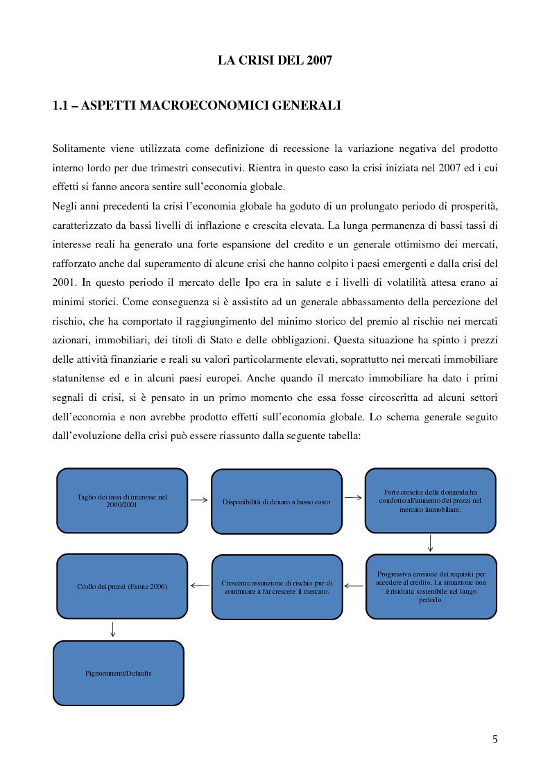 Anteprima della tesi: Mutui sub-prime e cartolarizzazione nella crisi finanziaria del 2007, Pagina 4