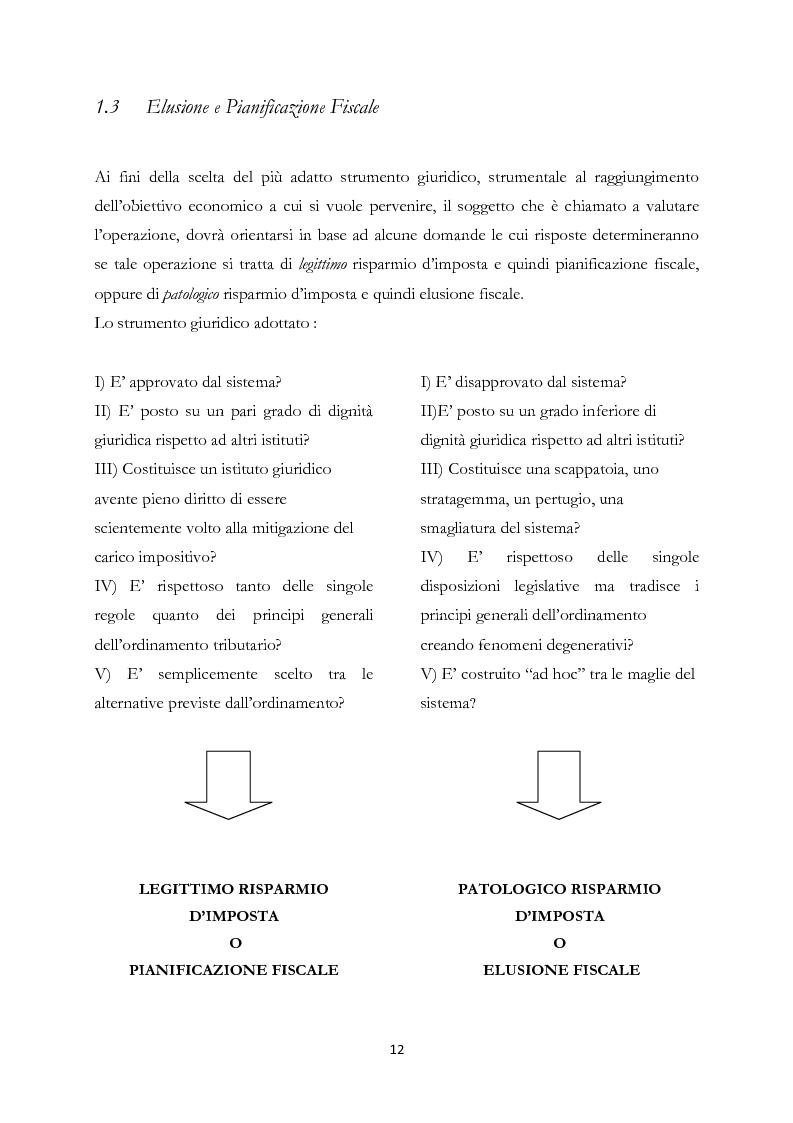 Anteprima della tesi: Elusione fiscale e abuso del diritto nelle operazioni straordinarie d'impresa, Pagina 7