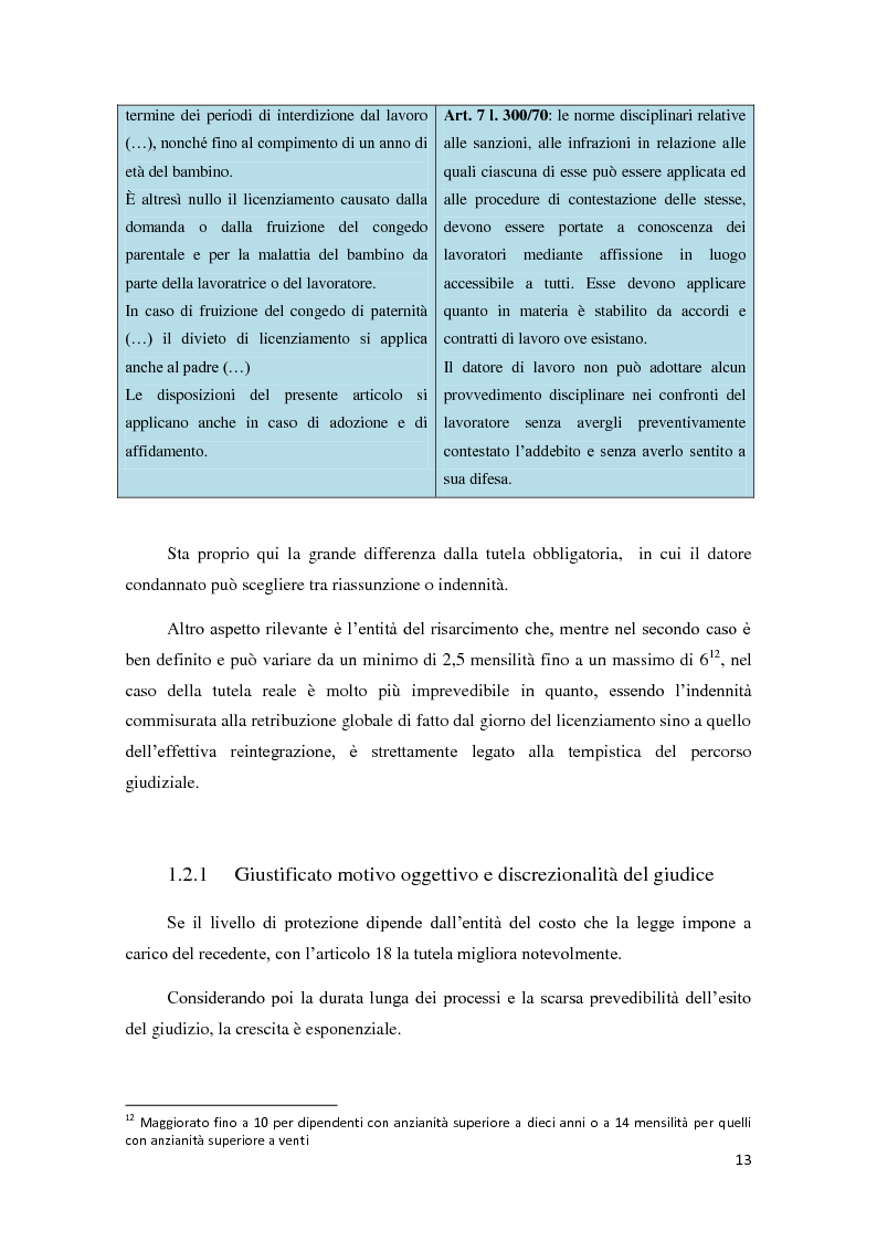 Anteprima della tesi: La ricerca della flessibilità. Competitività e tutele nel mercato globale, Pagina 10
