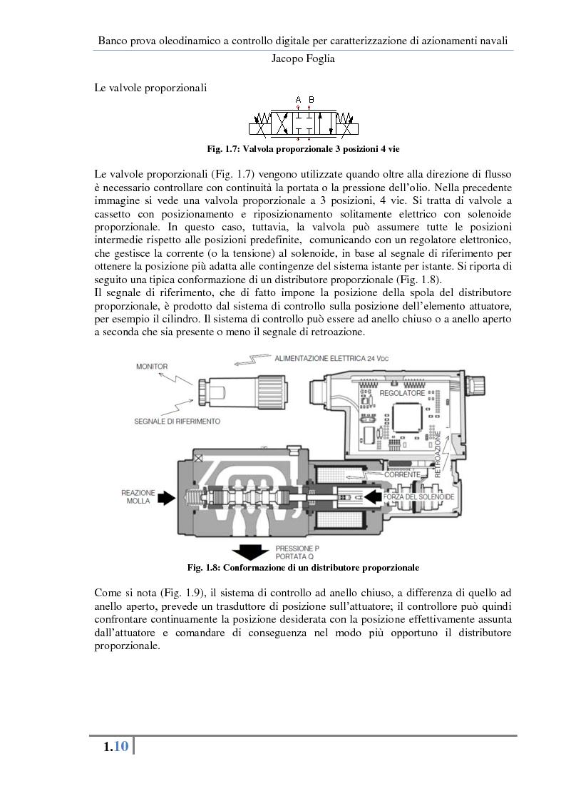 Anteprima della tesi: Progetto e realizzazione di un banco prova oleodinamico a controllo digitale per caratterizzazione di azionamenti navali, Pagina 13
