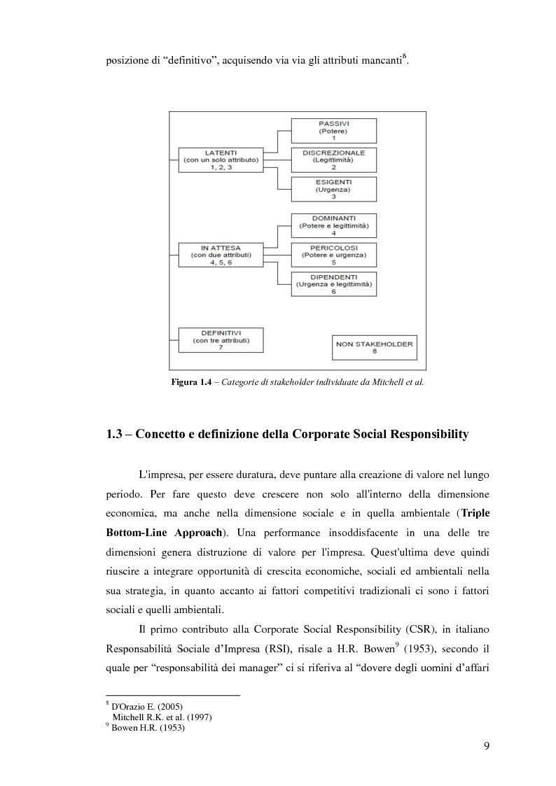 Anteprima della tesi: Business Ethics: creare valore sostenibile e condiviso attraverso la Corporate Social Responsibility, Pagina 10