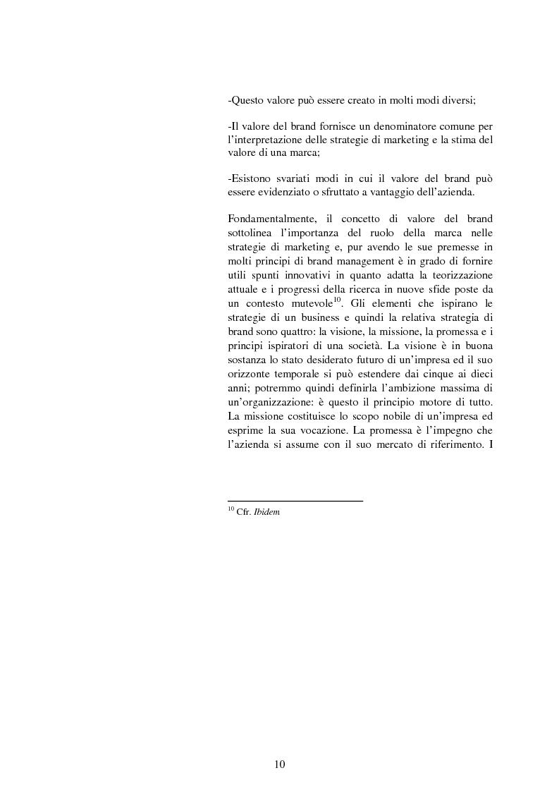 Anteprima della tesi: Il valore strategico della marca nel retail. Il caso Montblanc, Pagina 11
