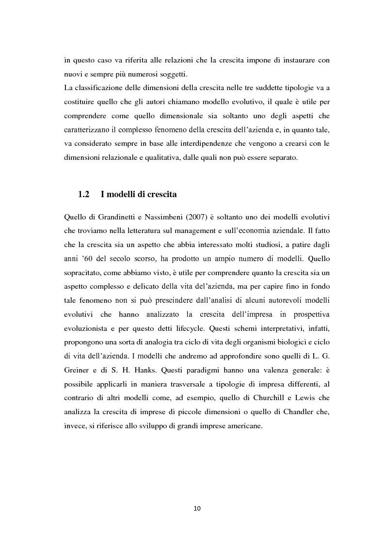 Anteprima della tesi: Il licensing nell'ambito delle strategie di crescita delle imprese. Il caso Ittierre, Pagina 10