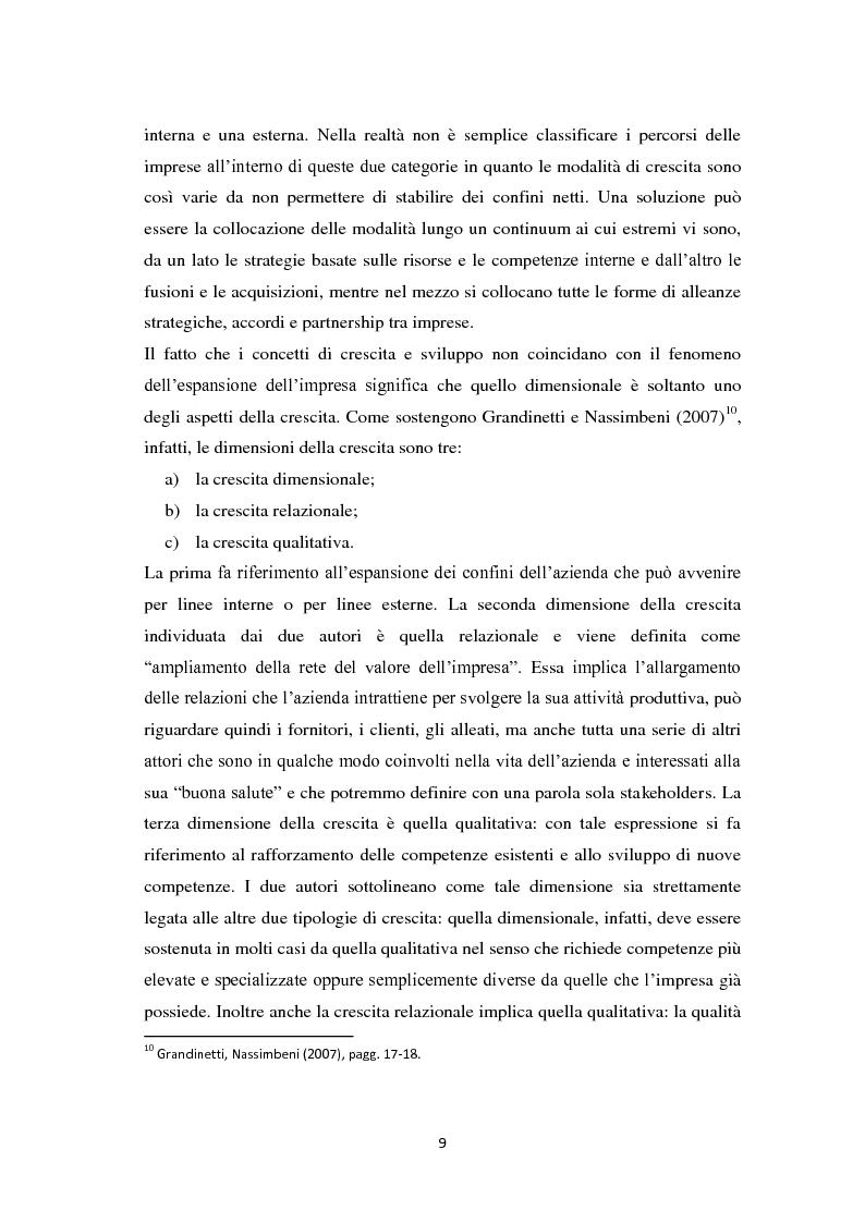 Anteprima della tesi: Il licensing nell'ambito delle strategie di crescita delle imprese. Il caso Ittierre, Pagina 9