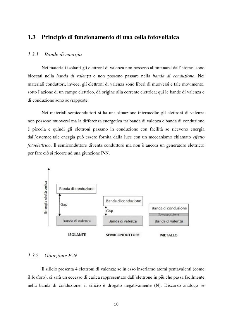 Anteprima della tesi: Progetto di impianto fotovoltaico connesso alla rete in bassa tensione, Pagina 4