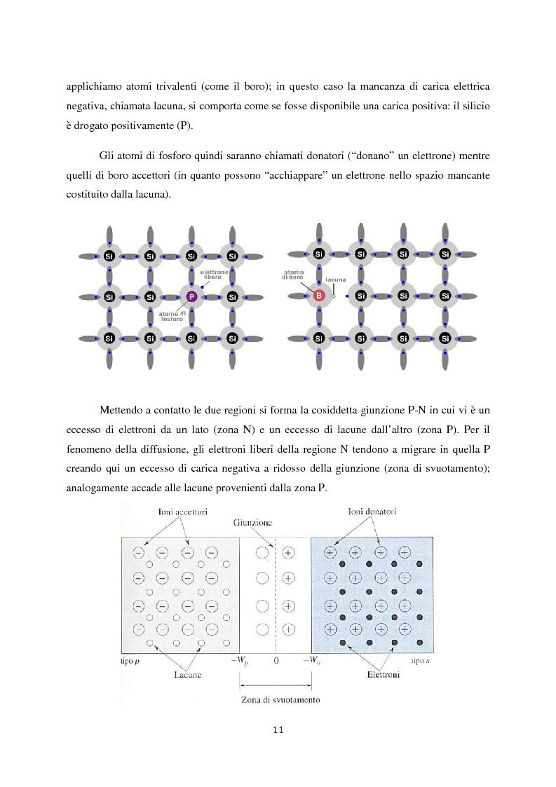 Anteprima della tesi: Progetto di impianto fotovoltaico connesso alla rete in bassa tensione, Pagina 5