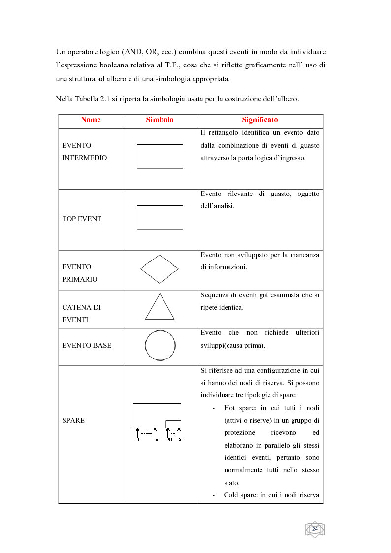 Anteprima della tesi: Risoluzione integrata di alberi di guasto, Pagina 6