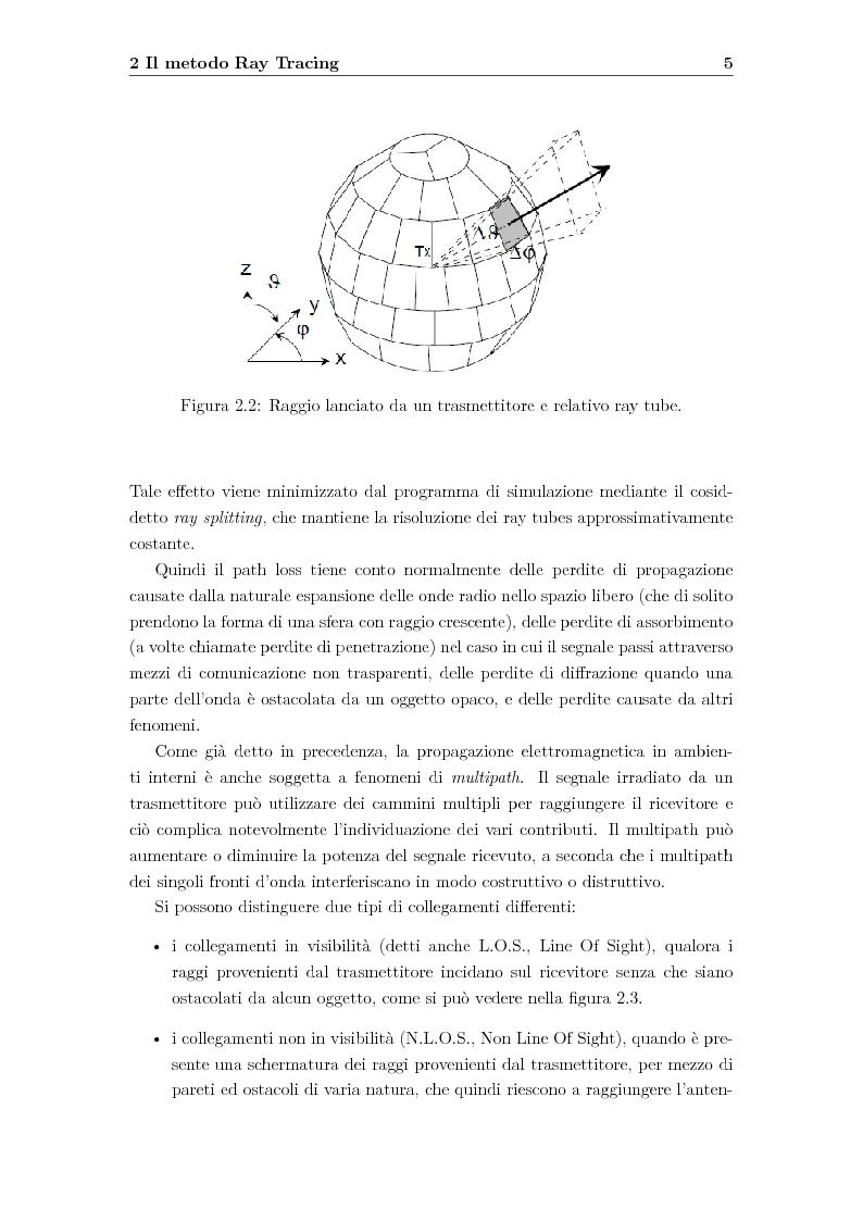 Anteprima della tesi: Ottimizzazione della radiocopertura in ambienti interni, Pagina 6
