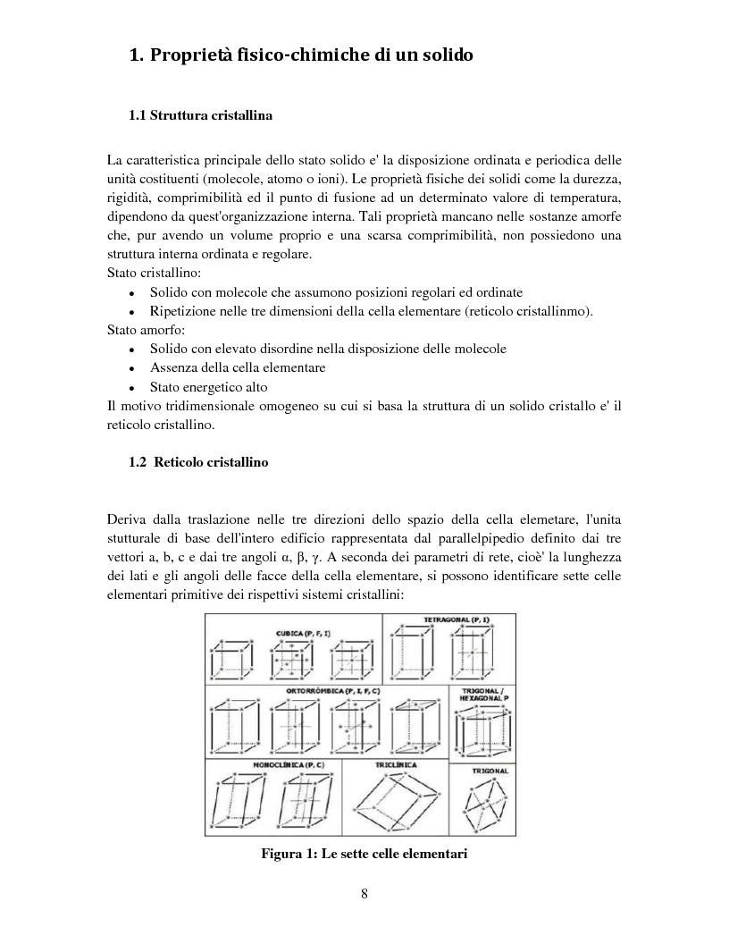 Anteprima della tesi: Caratterizzazione della struttura cristallina di carbamazepina  nei prodotti farmaceutici che operano nel mercato Albanese, Pagina 3