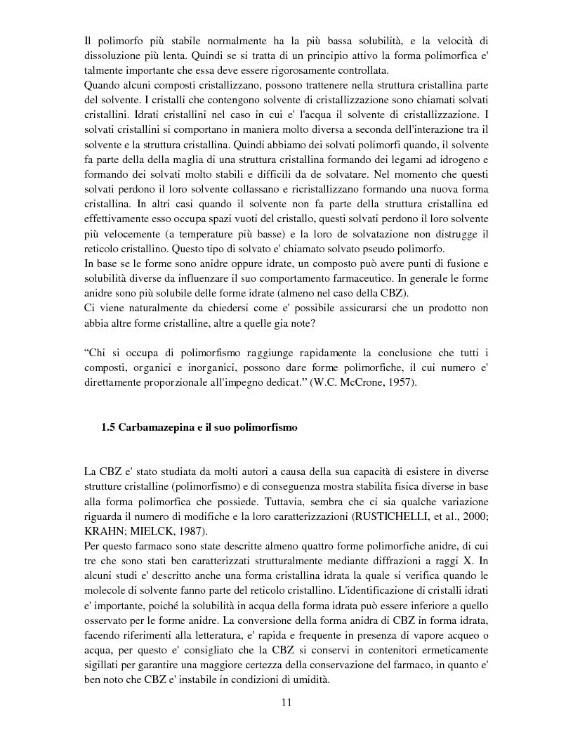 Anteprima della tesi: Caratterizzazione della struttura cristallina di carbamazepina  nei prodotti farmaceutici che operano nel mercato Albanese, Pagina 6