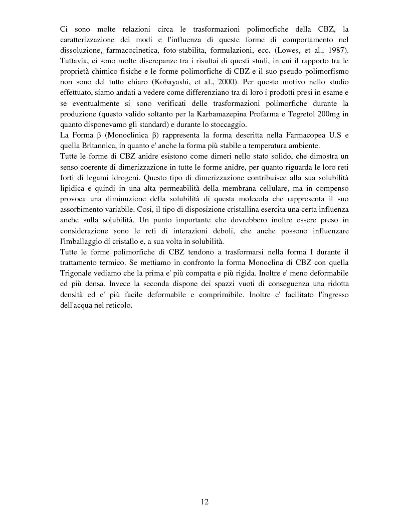 Anteprima della tesi: Caratterizzazione della struttura cristallina di carbamazepina  nei prodotti farmaceutici che operano nel mercato Albanese, Pagina 7