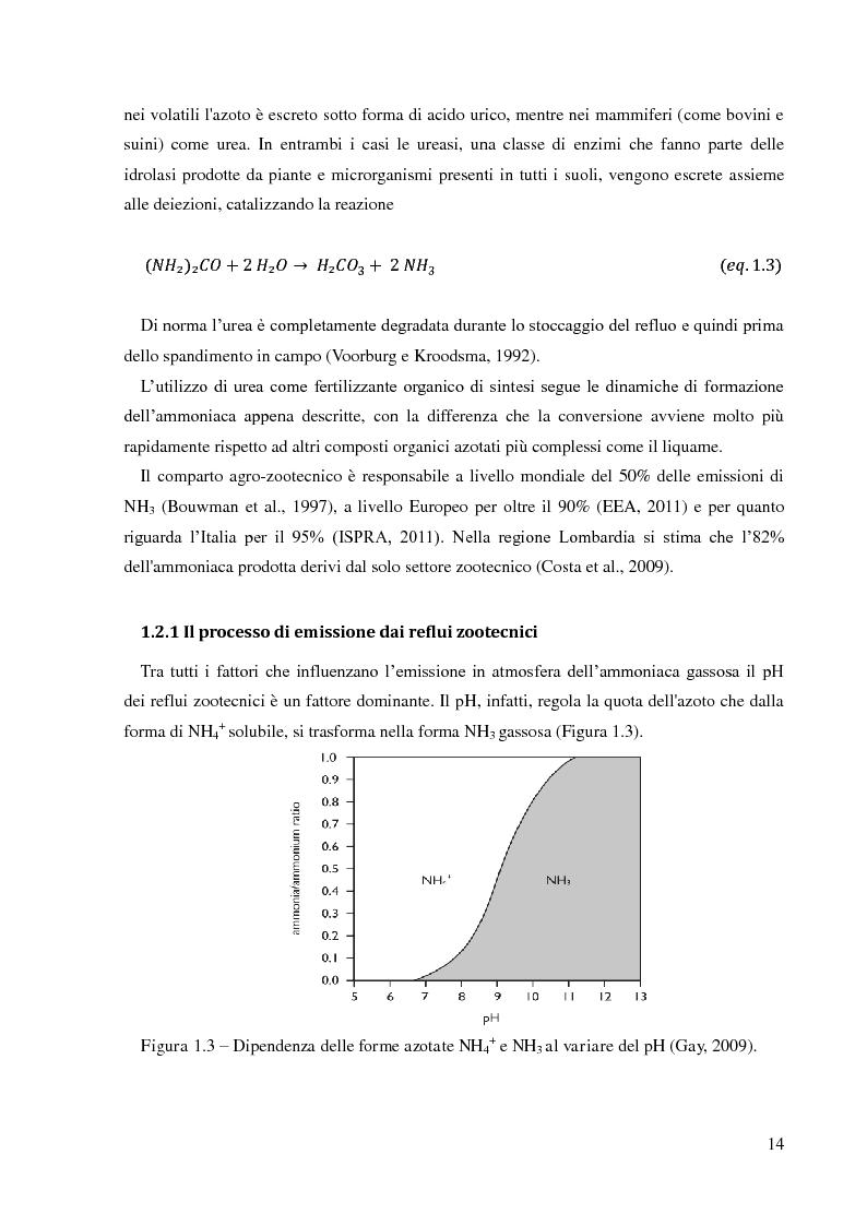 Anteprima della tesi: Emissioni di NH3 a seguito della distribuzione di liquame: valutazione delle strategie di mitigazione, Pagina 11