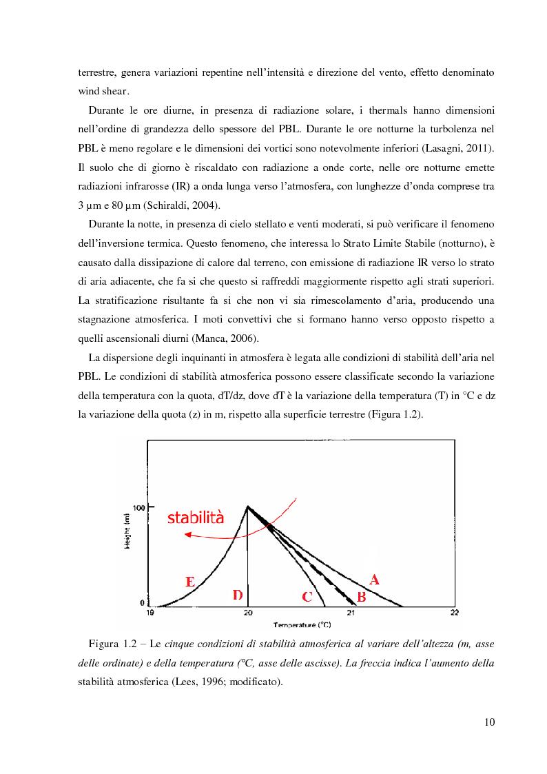 Anteprima della tesi: Emissioni di NH3 a seguito della distribuzione di liquame: valutazione delle strategie di mitigazione, Pagina 7