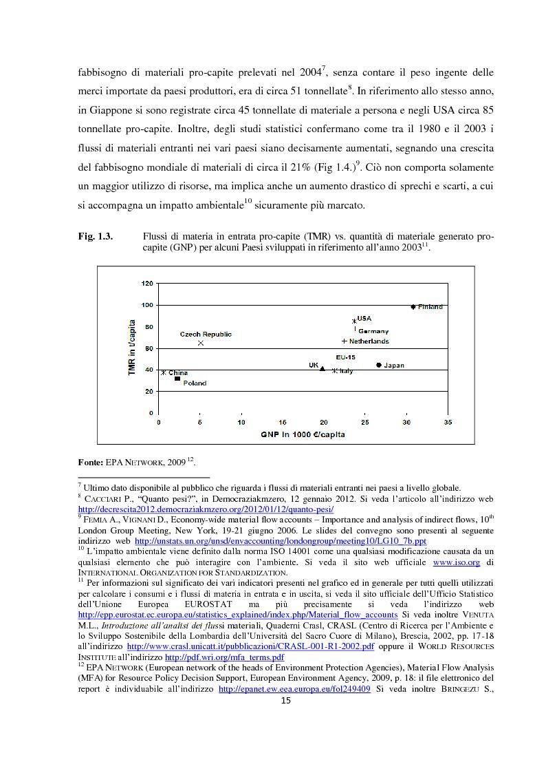 """Anteprima della tesi: Tra green economy e blue economy: analisi teorica ed empirica sulla diffusione del green marketing e delle pratiche """"verdi"""" in generale, Pagina 12"""