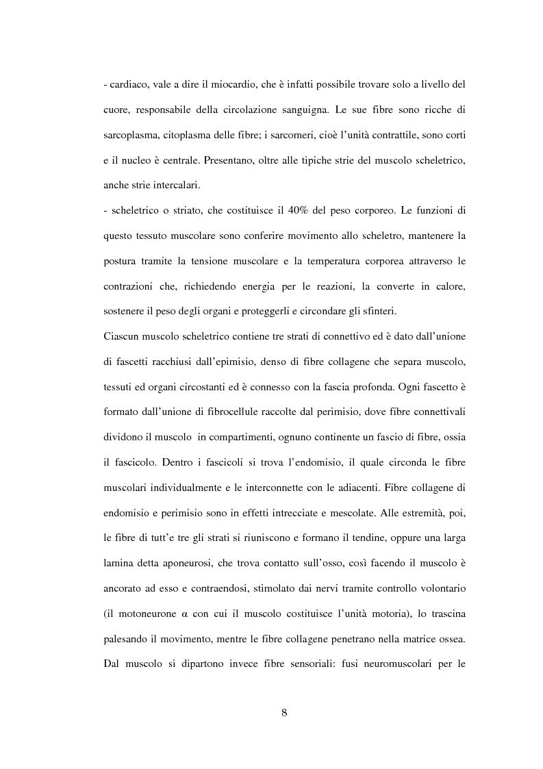 Anteprima della tesi: Efficacia del Pompage nel trattamento riabilitativo delle Distrofie Facio Scapolo Omerali, Pagina 5