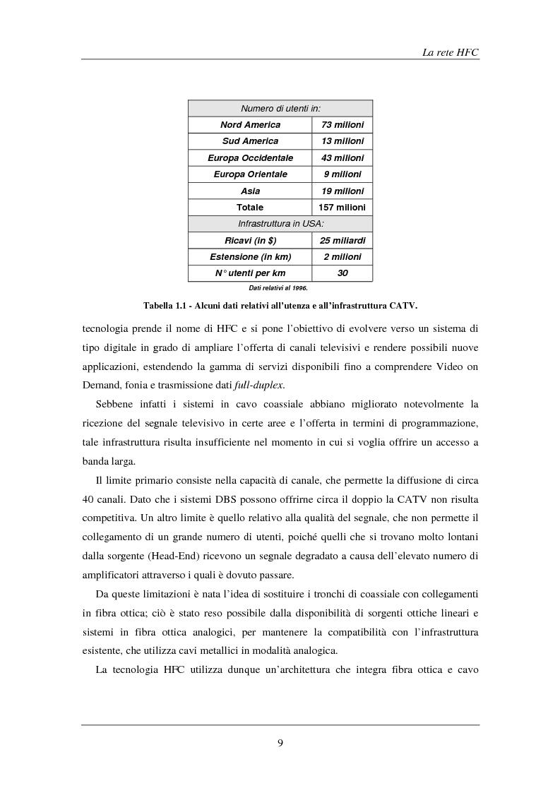 Anteprima della tesi: Tecniche avanzate di demodulazione e codifica per upstream HFC, Pagina 12