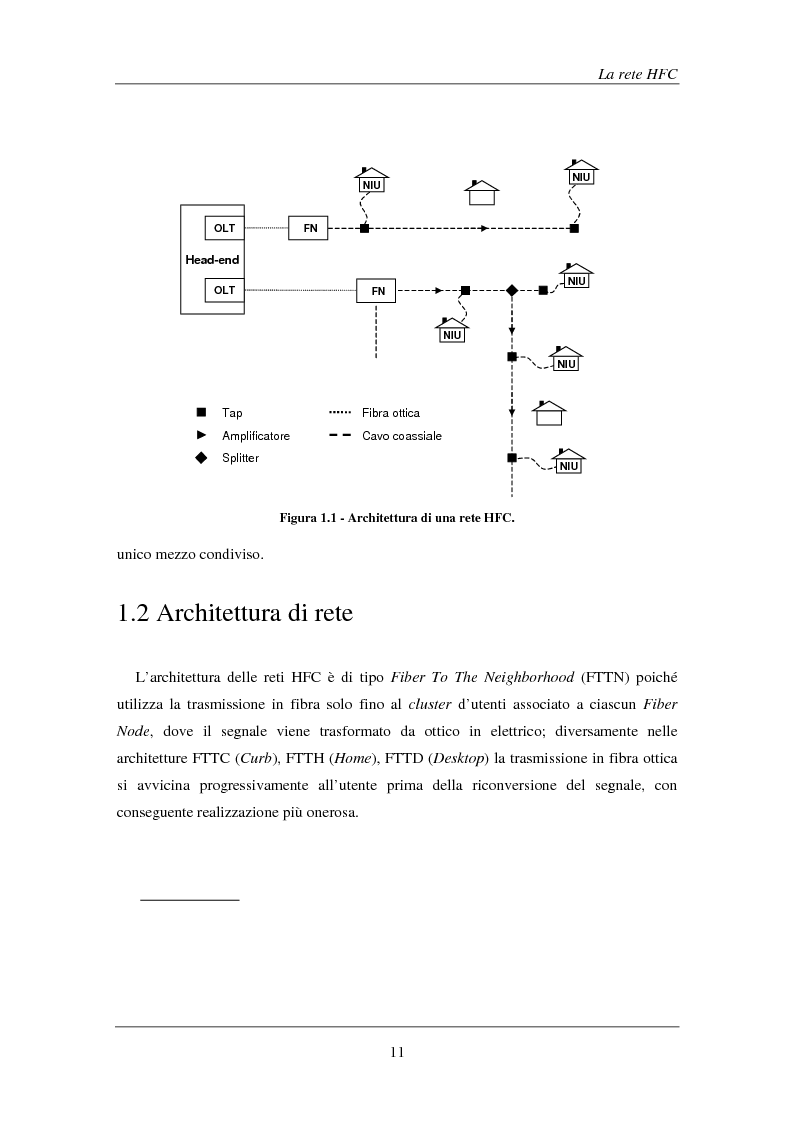 Anteprima della tesi: Tecniche avanzate di demodulazione e codifica per upstream HFC, Pagina 14