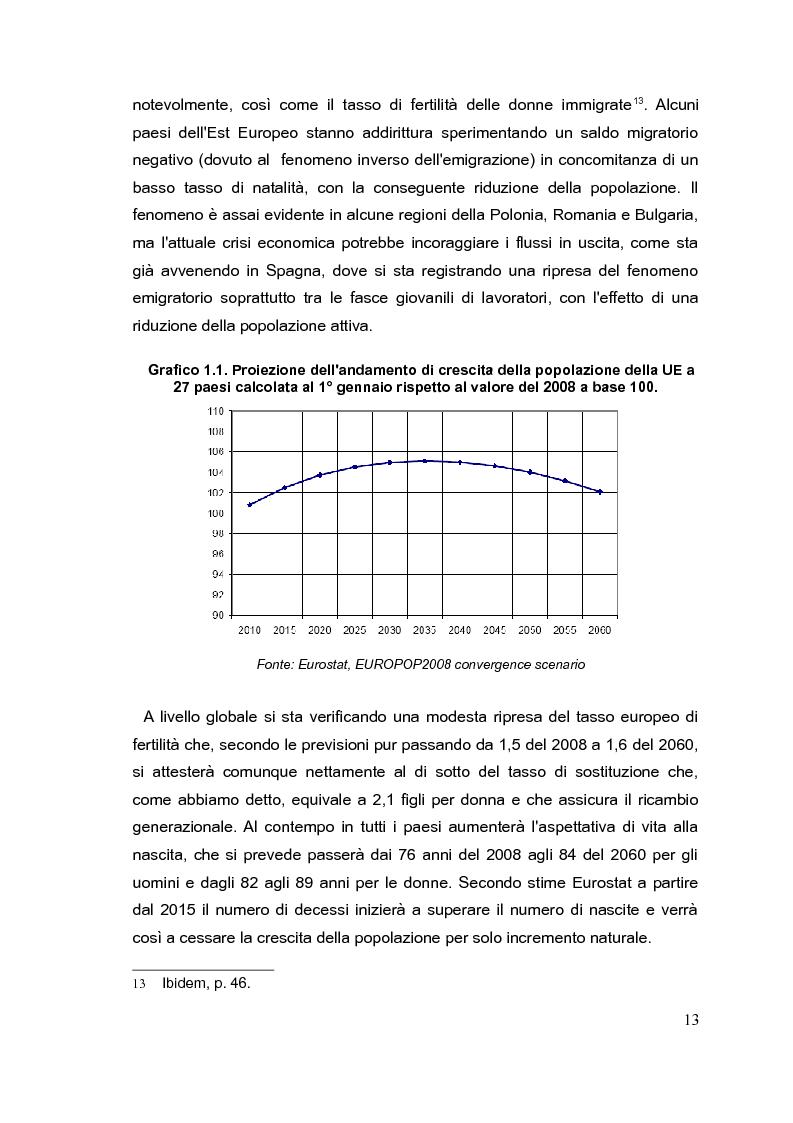Anteprima della tesi: Il mercato del lavoro e le politiche di welfare di fronte all'invecchiamento della popolazione. Il caso italiano nel quadro europeo., Pagina 12