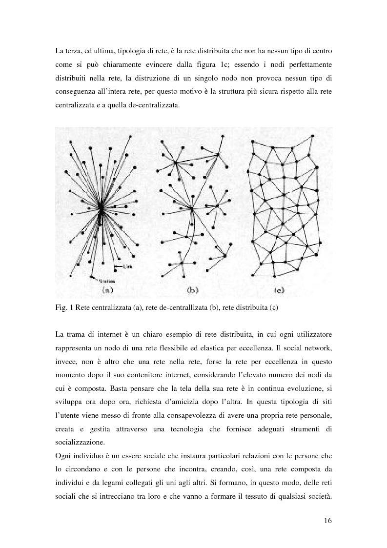 Anteprima della tesi: Attraverso Facebook. Un'indagine empirica, Pagina 12