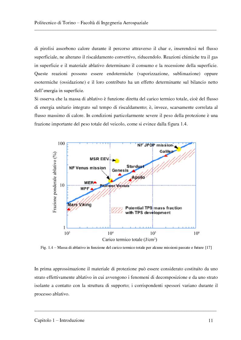 Anteprima della tesi: Modellizzazione dei fenomeni di ablazione superficiale di scudi termici per veicoli di rientro, Pagina 7