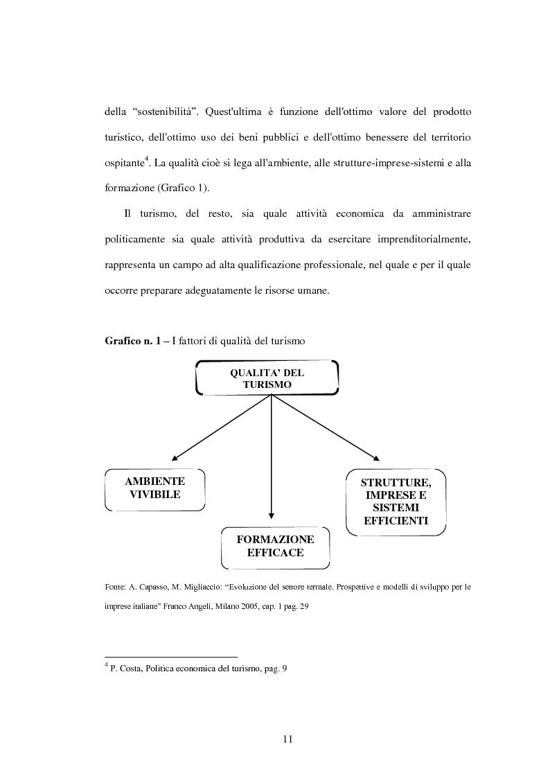 Anteprima della tesi: Problematiche di governo e di gestione delle imprese termali: il caso Ischia, Pagina 9