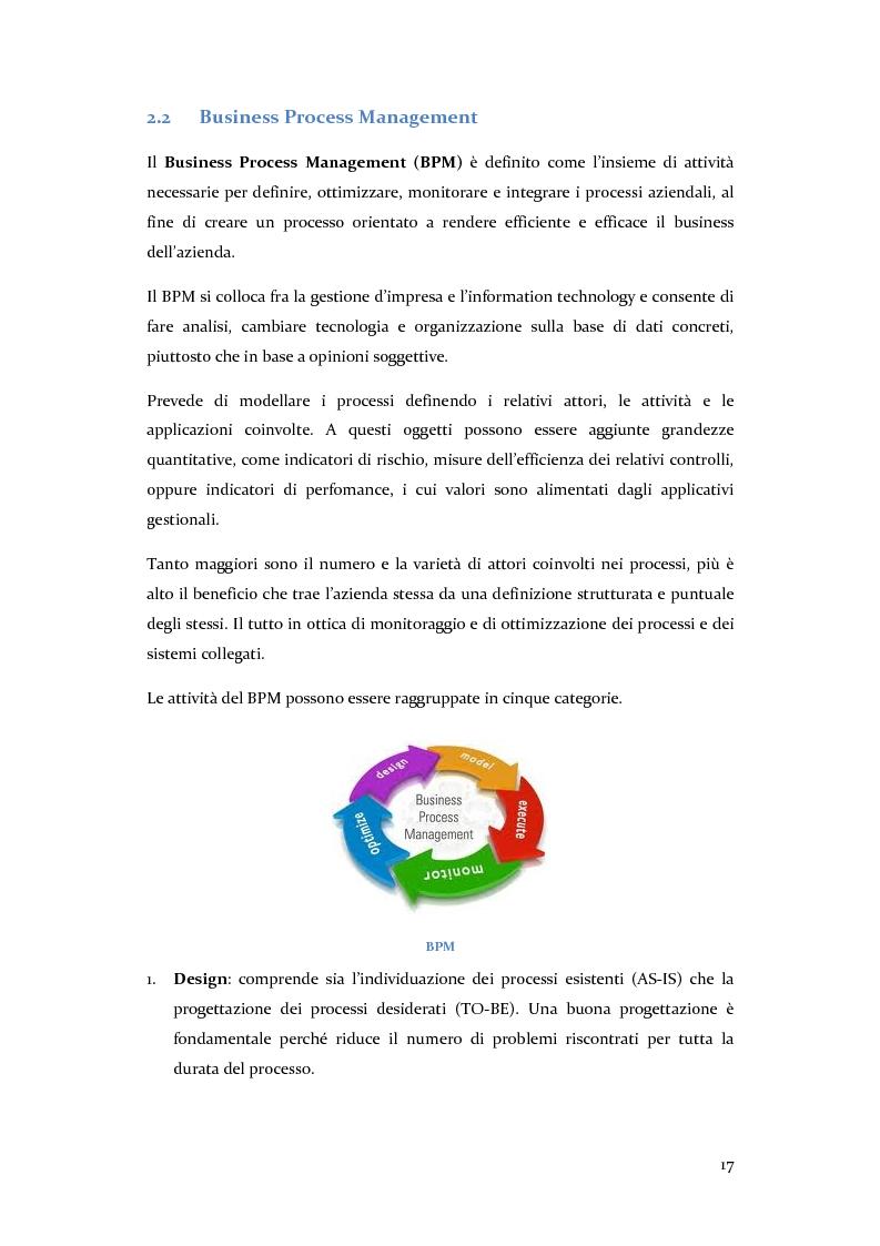 Anteprima della tesi: Definizione, ottimizzazione e monitoraggio dei processi aziendali con ARIS Business Process Management, Pagina 12