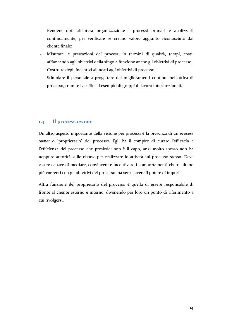 Anteprima della tesi: Definizione, ottimizzazione e monitoraggio dei processi aziendali con ARIS Business Process Management, Pagina 9