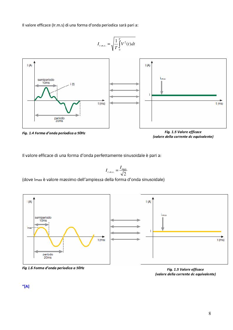 Anteprima della tesi: Sistemi in corrente continua (DC) per la razionalizzazione energetica. Studio di fattibilità per un sistema integrato di distribuzione DC ad uso residenziale (Microgrid House DC), Pagina 9