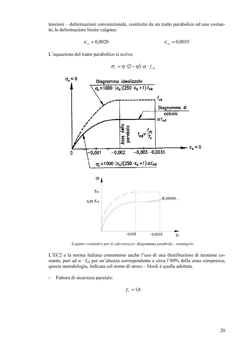 Anteprima della tesi: Calcolo di un edificio multipiano in zona sismica., Pagina 13