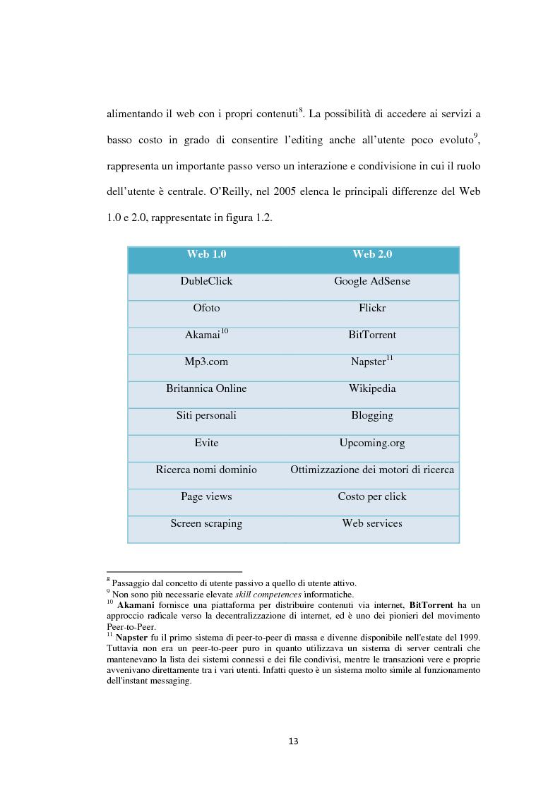 Anteprima della tesi: Approcci ''Open'' e ''User-led'': il ruolo delle tecnologie Web, Pagina 14