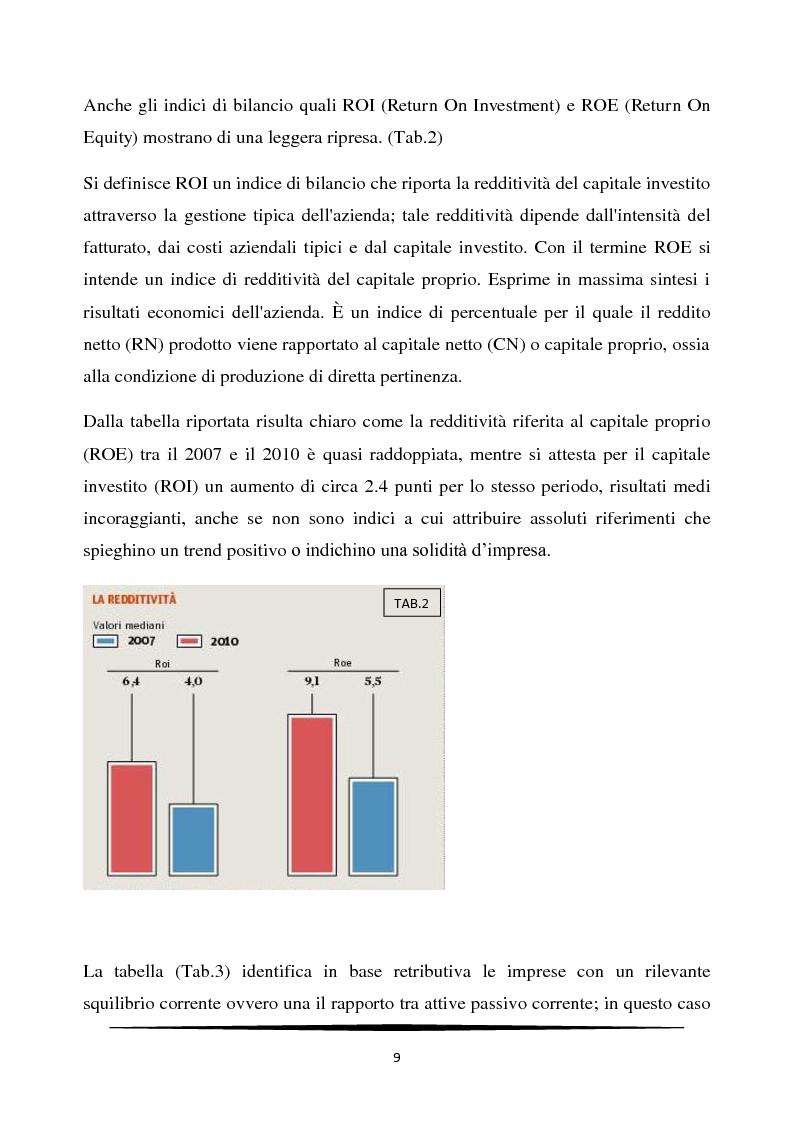 Anteprima della tesi: Managerializzazione ed innovazione strategica nelle PMI italiane, Pagina 5