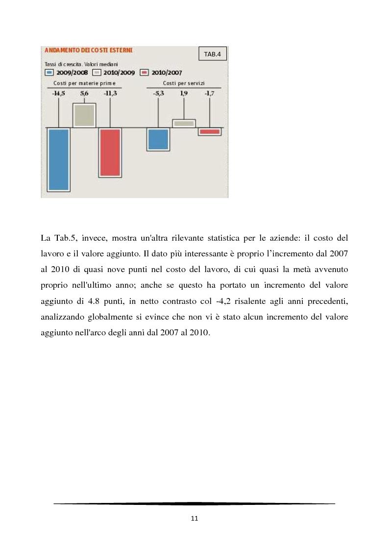 Anteprima della tesi: Managerializzazione ed innovazione strategica nelle PMI italiane, Pagina 7