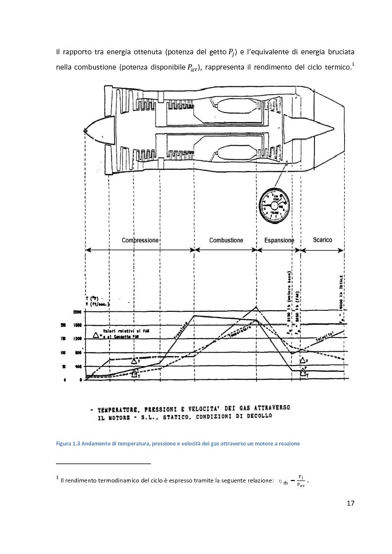 Anteprima della tesi: Analisi dei ratei di scarto e riparazione di parti del motore aeronautico, Pagina 4