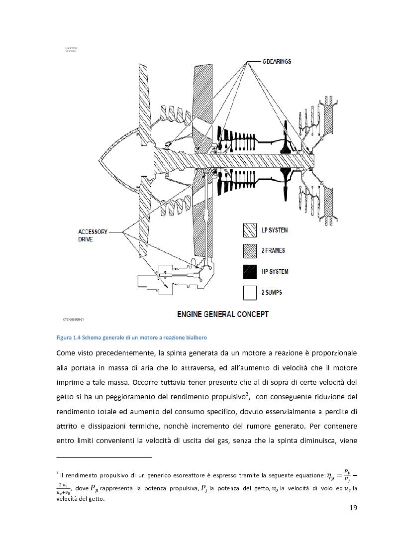 Anteprima della tesi: Analisi dei ratei di scarto e riparazione di parti del motore aeronautico, Pagina 6