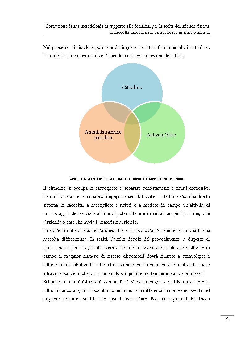 Anteprima della tesi: Costruzione di una metodologia di supporto alle decisioni per la scelta del miglior sistema di raccolta differenziata da applicare in ambito urbano, Pagina 10