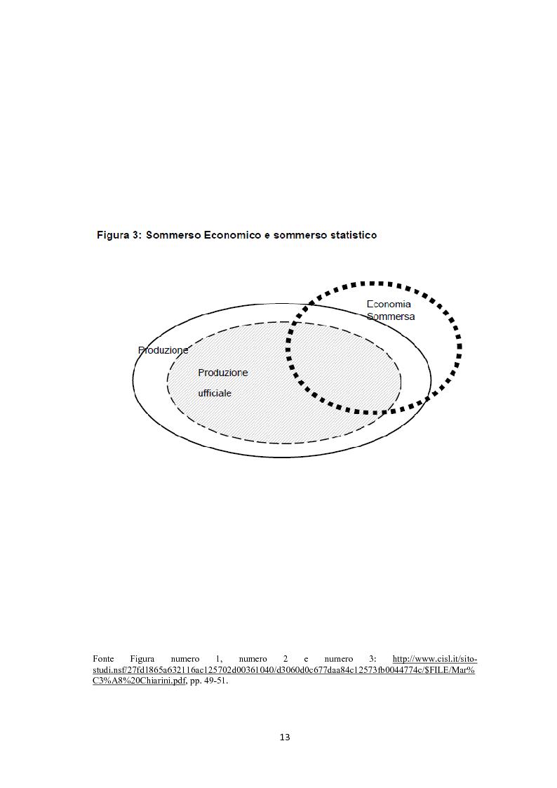 Anteprima della tesi: Sistemi tributari ed evasione fiscale in Italia: note storiche, Pagina 10