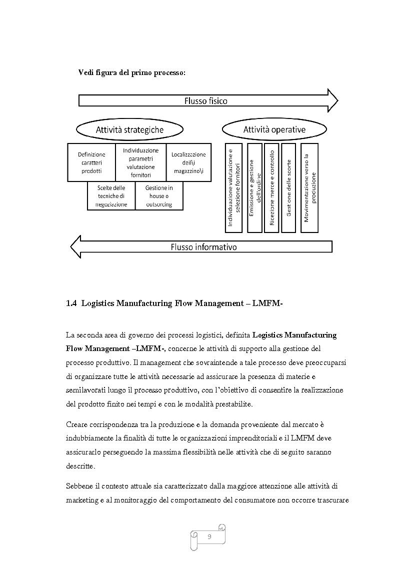 Anteprima della tesi: Un approccio integrato nella evoluzione della logistica: il caso Cellini S.P.A., Pagina 10