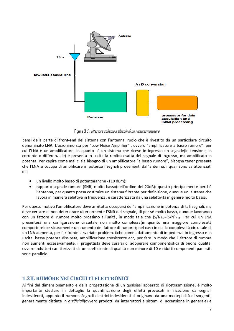 Anteprima della tesi: Analisi e progetto di un cascode Low Noise Amplifier ad 1GHz, Pagina 3