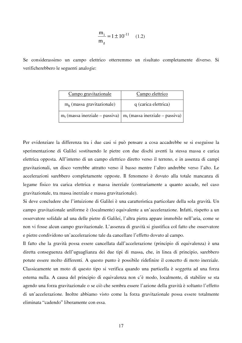 Anteprima della tesi: Studio delle Onde Gravitazionali: da Einstein a Virgo, Pagina 10