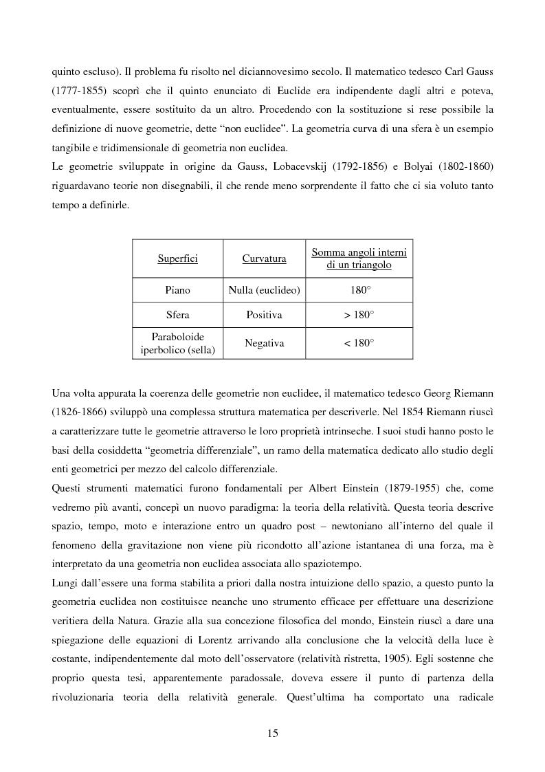 Anteprima della tesi: Studio delle Onde Gravitazionali: da Einstein a Virgo, Pagina 8