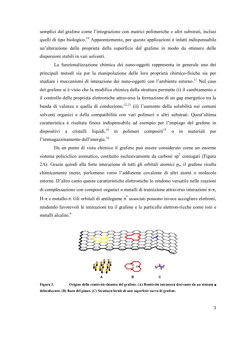 Anteprima della tesi: Preparazione di organo(trialcossi)silani e loro impiego nella funzionalizzazione superficiale di ossido di silicio per immobilizzazione covalente di grafene, Pagina 6