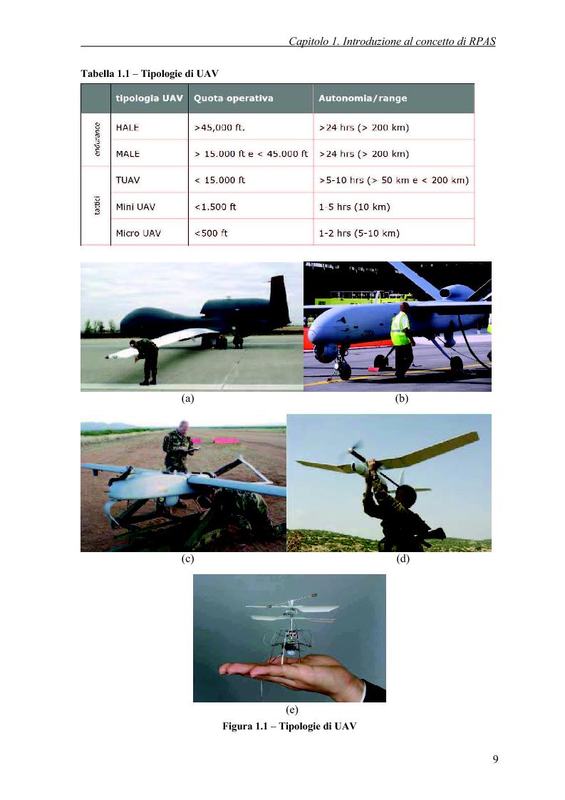 Anteprima della tesi: Modelli di simulazione dinamica, leggi di controllo e strategie di Sense and Avoid per un Remotely Piloted Air System (RPAS), Pagina 7