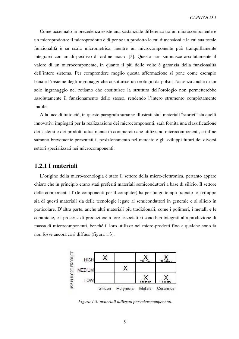 Anteprima della tesi: Metodologie di caratterizzazione e qualificazione dimensionale e superficiale di microcomponenti., Pagina 10