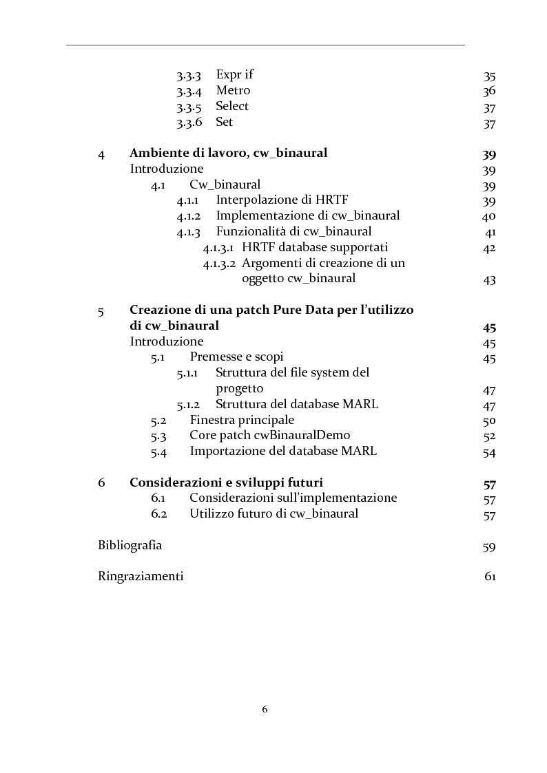 Indice della tesi: Gestione di database eterogenei di HRTF per il rendering in tempo reale di audio 3D, Pagina 2